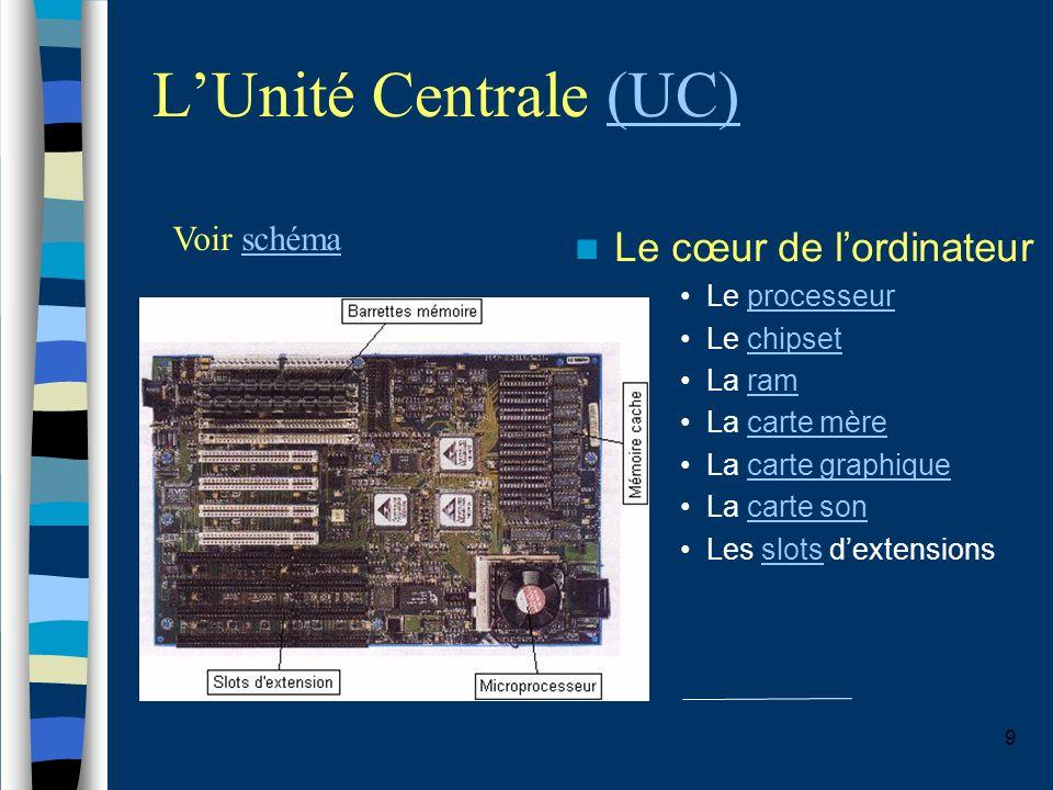L'Unité Centrale (UC) Le cœur de l'ordinateur Voir schéma