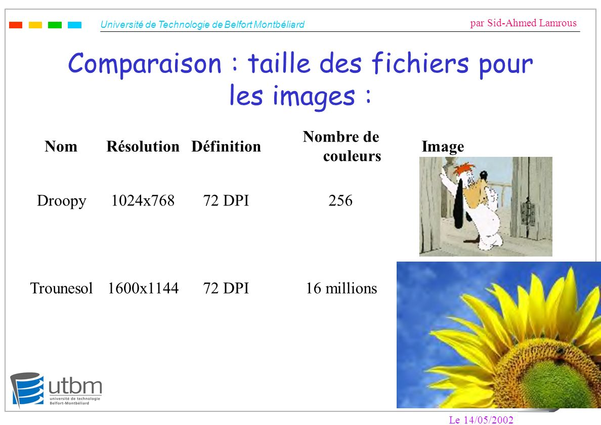 Comparaison : taille des fichiers pour les images :