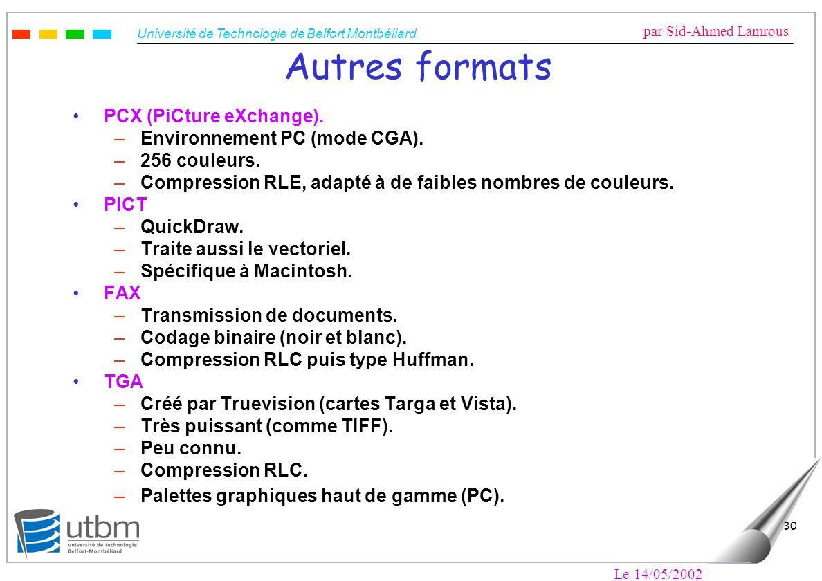 Autres formats PCX (PiCture eXchange). Environnement PC (mode CGA).