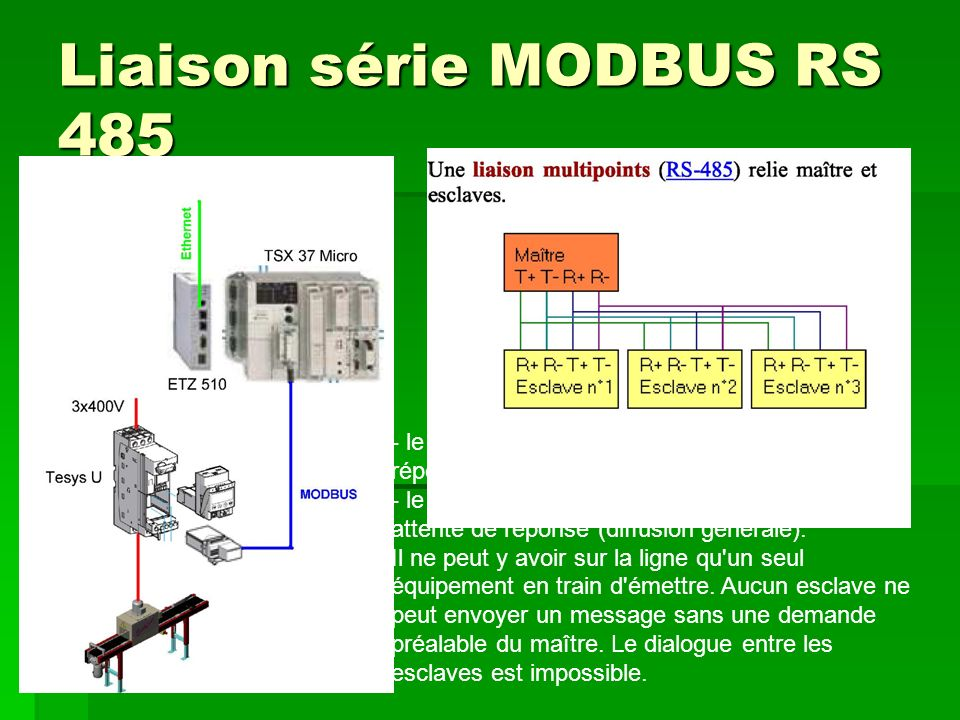 Liaison série MODBUS RS 485