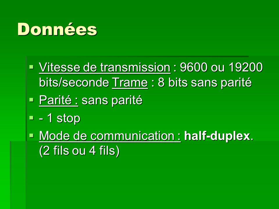 Données Vitesse de transmission : 9600 ou 19200 bits/seconde Trame : 8 bits sans parité. Parité : sans parité.