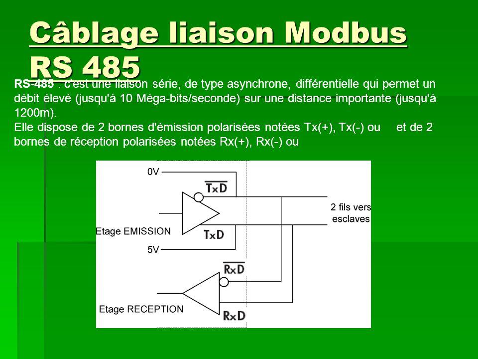 Câblage liaison Modbus RS 485