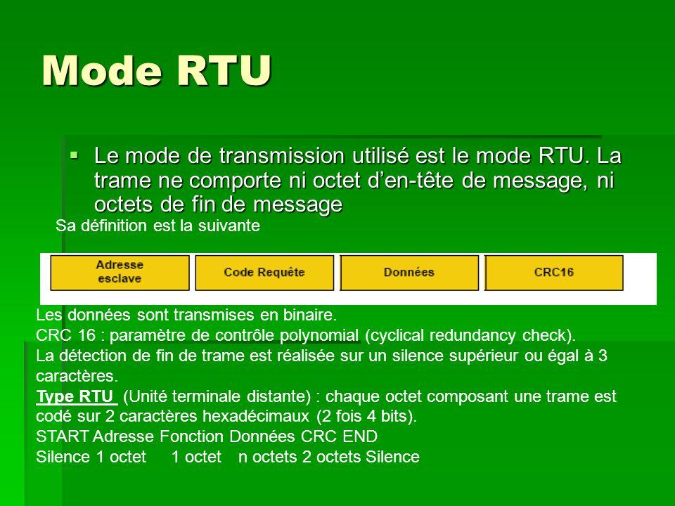 Mode RTU Le mode de transmission utilisé est le mode RTU. La trame ne comporte ni octet d'en-tête de message, ni octets de fin de message.
