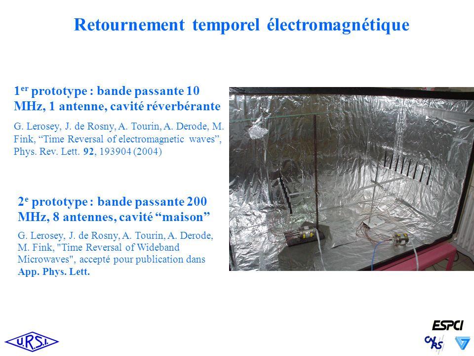 Retournement temporel électromagnétique
