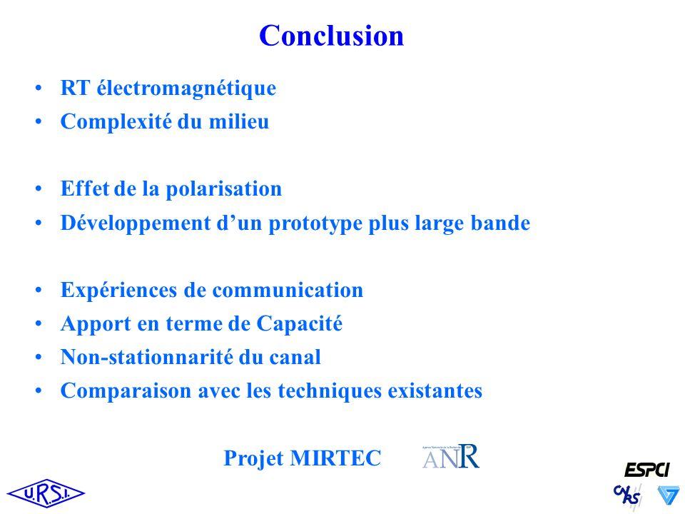 Conclusion RT électromagnétique Complexité du milieu