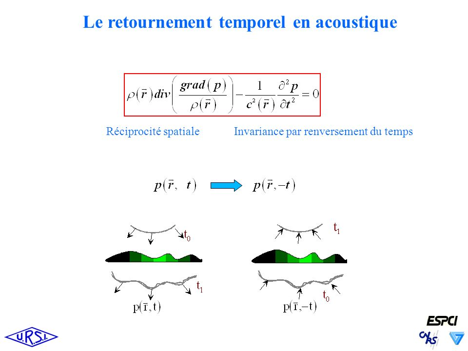 Invariance par renversement du temps