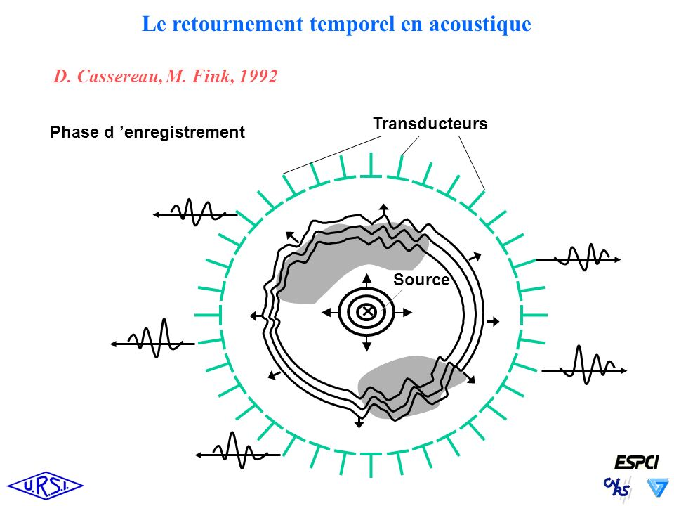 Phase d 'enregistrement