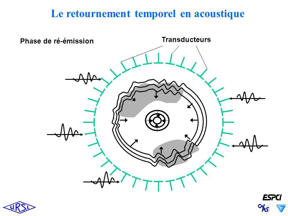 Le retournement temporel en acoustique