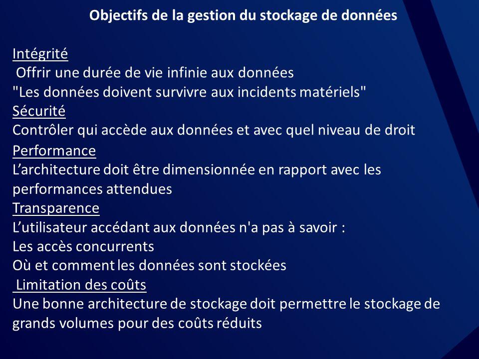 Objectifs de la gestion du stockage de données