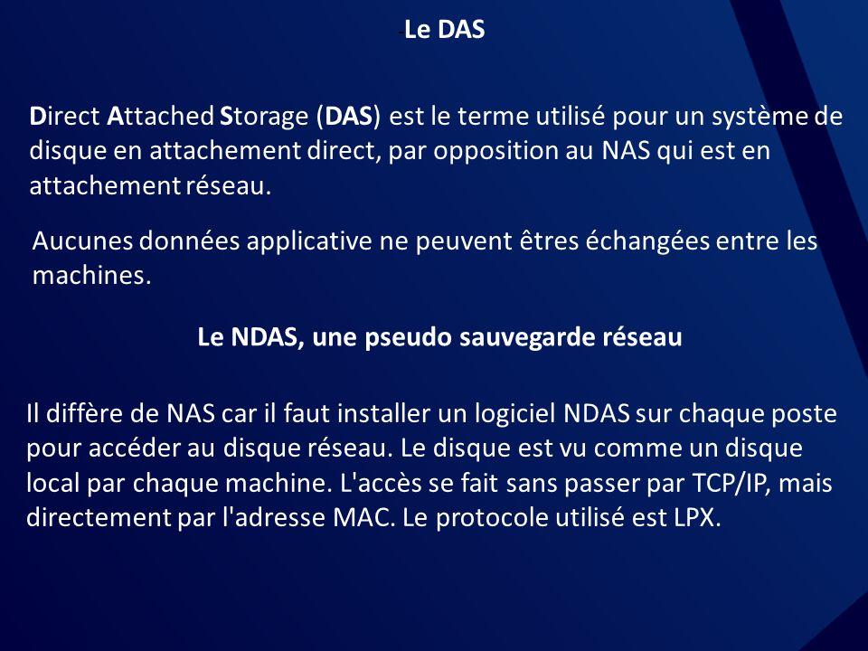 Le NDAS, une pseudo sauvegarde réseau