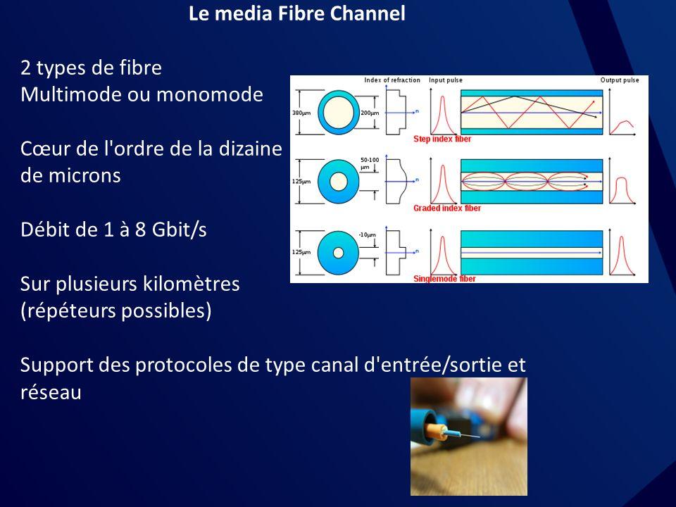 Le media Fibre Channel 2 types de fibre. Multimode ou monomode. Cœur de l ordre de la dizaine.