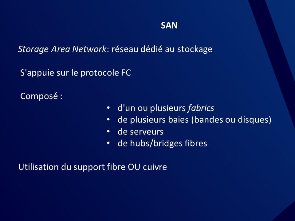 SAN Storage Area Network : réseau dédié au stockage. S appuie sur le protocole FC. Composé :