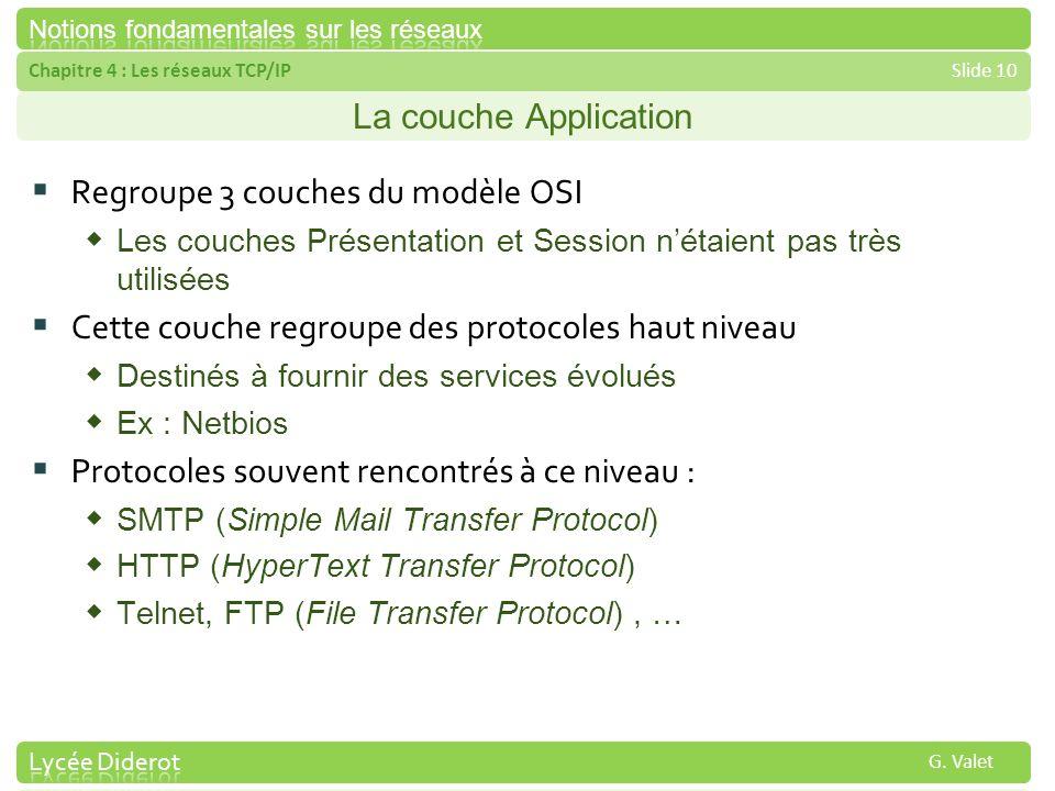 Regroupe 3 couches du modèle OSI