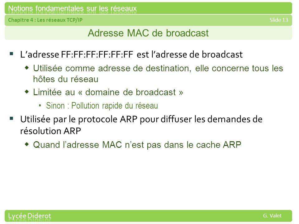 Adresse MAC de broadcast