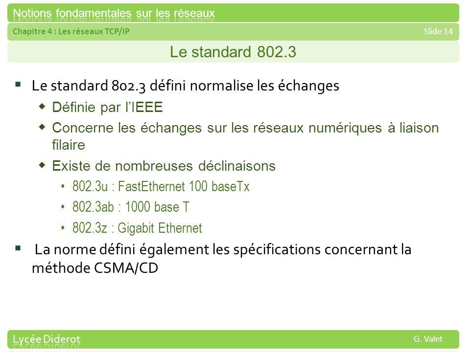 Le standard 802.3 défini normalise les échanges