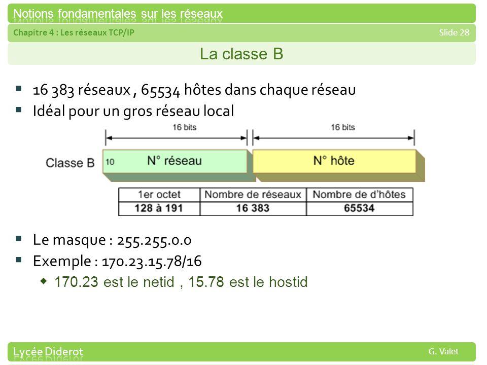 16 383 réseaux , 65534 hôtes dans chaque réseau