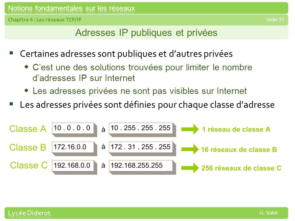 Adresses IP publiques et privées