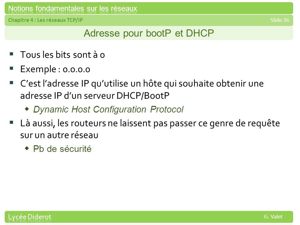 Adresse pour bootP et DHCP