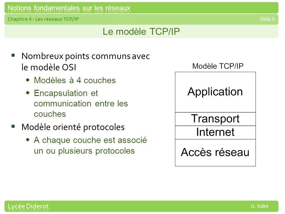 Nombreux points communs avec le modèle OSI
