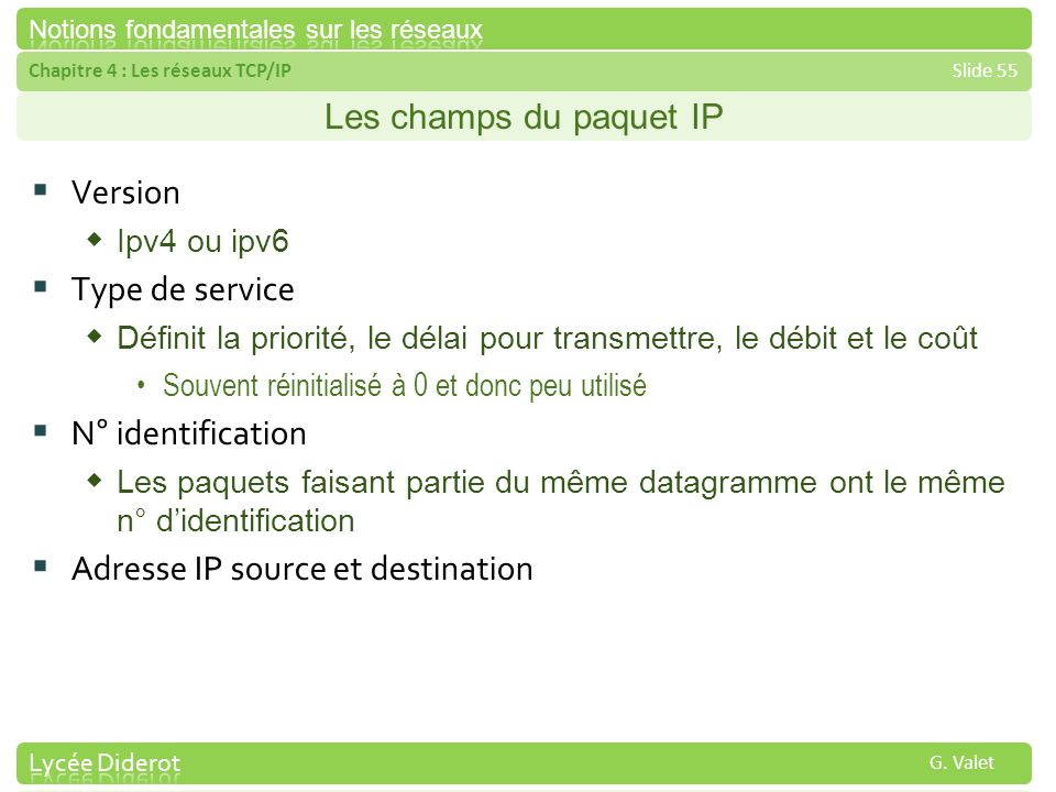 Adresse IP source et destination