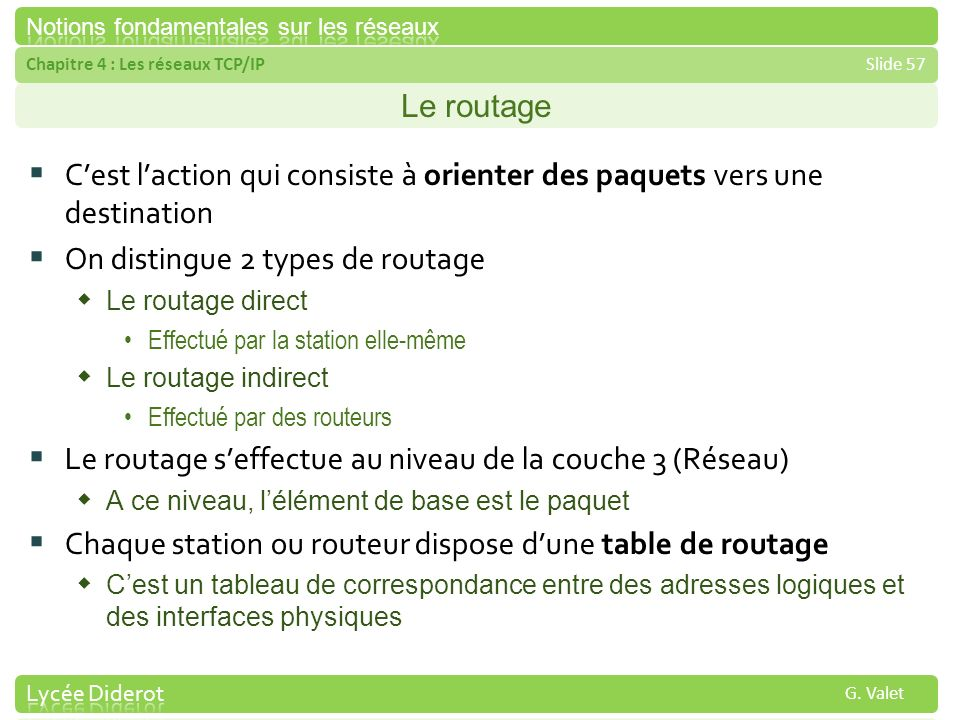 On distingue 2 types de routage