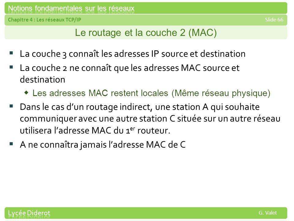 Le routage et la couche 2 (MAC)