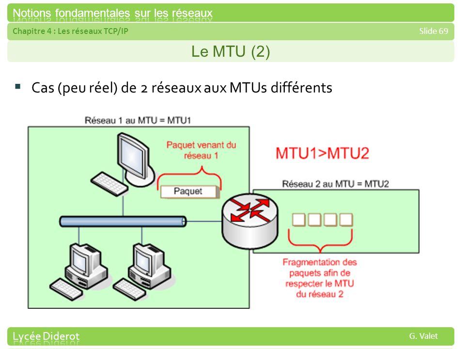 Le MTU (2) Cas (peu réel) de 2 réseaux aux MTUs différents