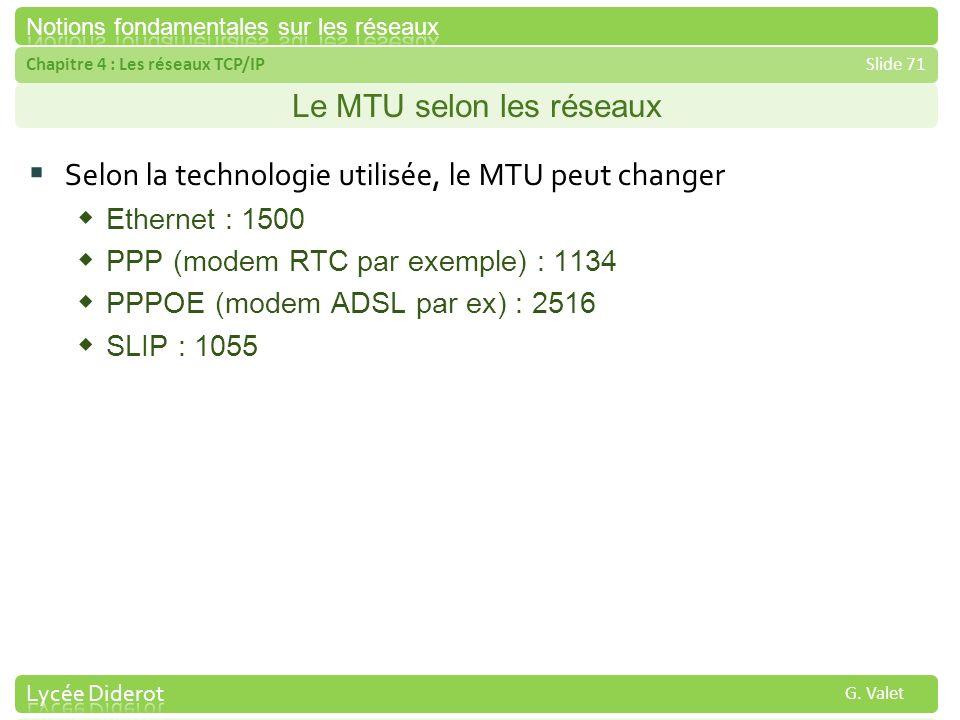 Le MTU selon les réseaux