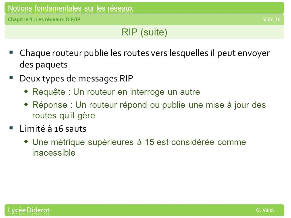 Deux types de messages RIP