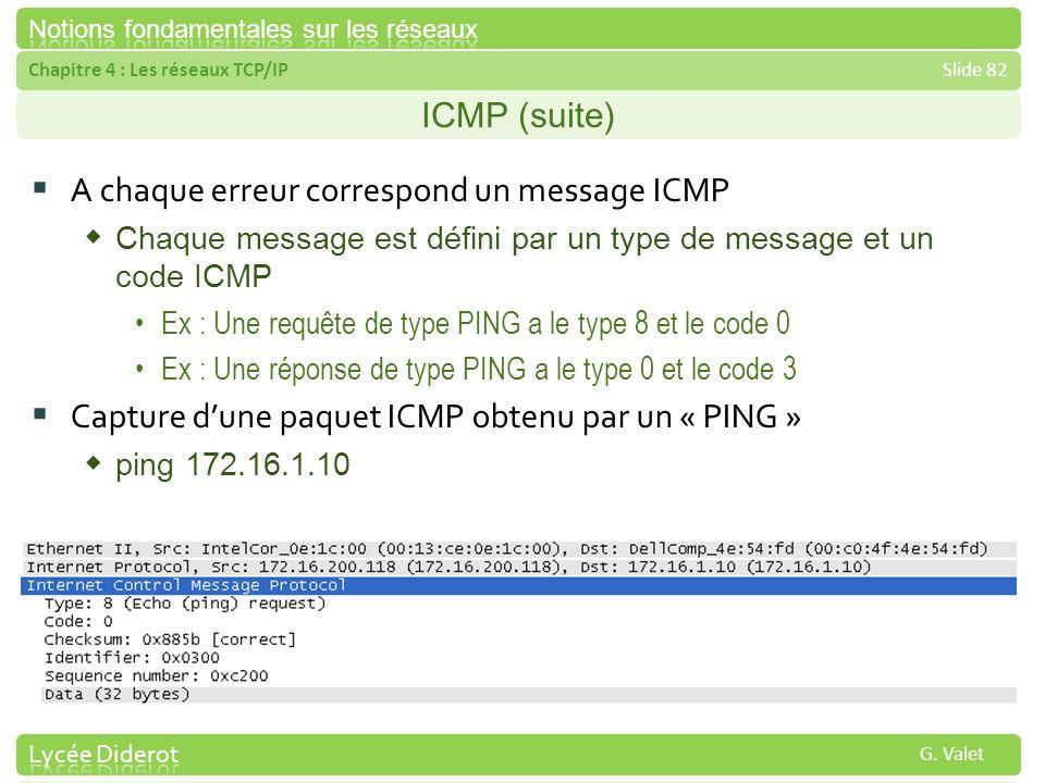 A chaque erreur correspond un message ICMP