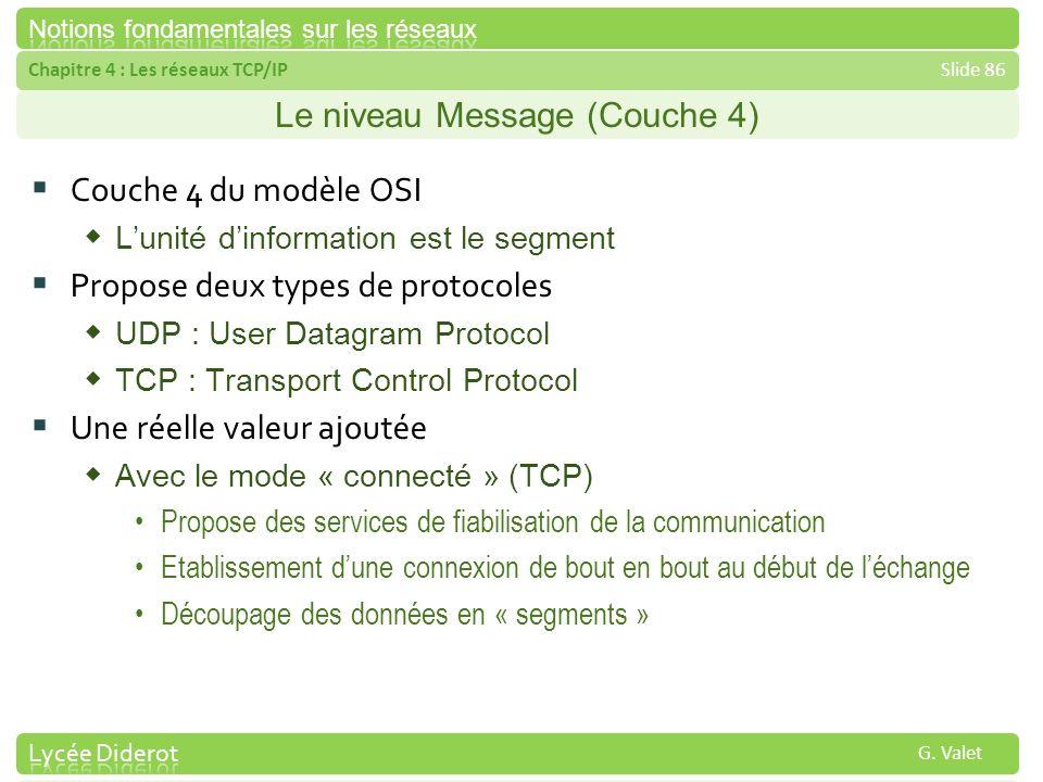 Le niveau Message (Couche 4)