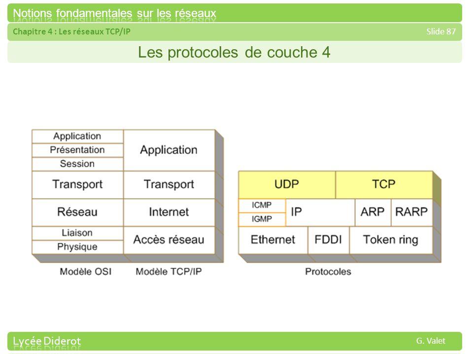 Les protocoles de couche 4