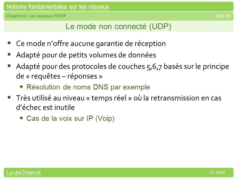 Le mode non connecté (UDP)