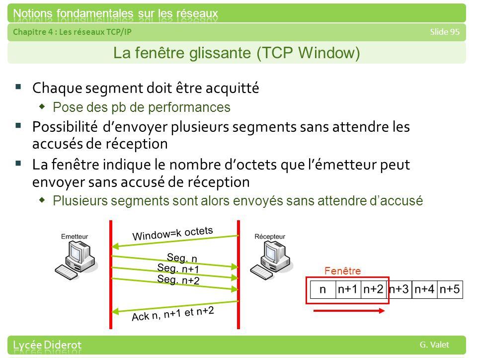 La fenêtre glissante (TCP Window)