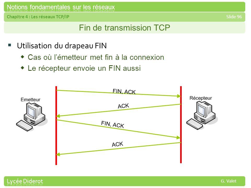 Fin de transmission TCP