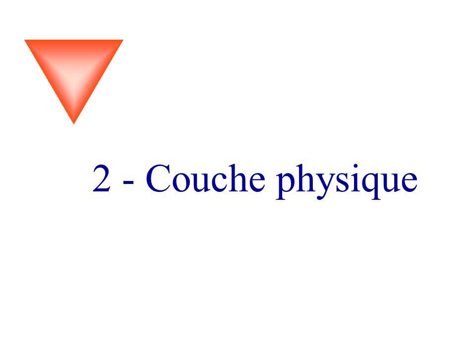 2 - Couche physique 2 La couche physique