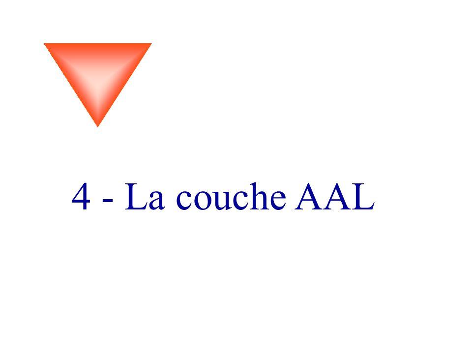 4 - La couche AAL
