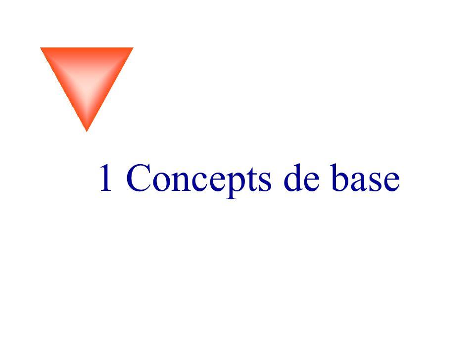 1 Concepts de base 1 Les concepts de base