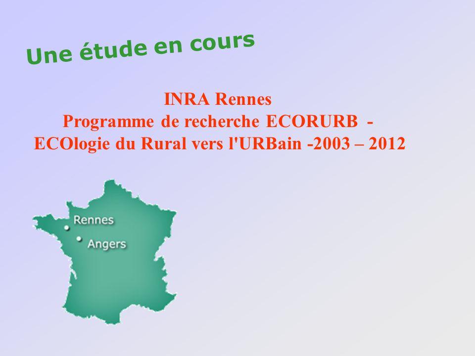 Une étude en cours INRA Rennes Programme de recherche ECORURB -