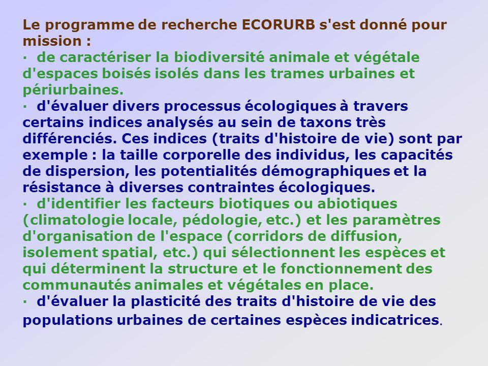 Le programme de recherche ECORURB s est donné pour mission :