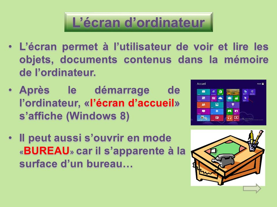 L'écran d'ordinateur L'écran permet à l'utilisateur de voir et lire les objets, documents contenus dans la mémoire de l'ordinateur.