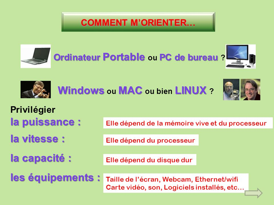 Windows ou MAC ou bien LINUX