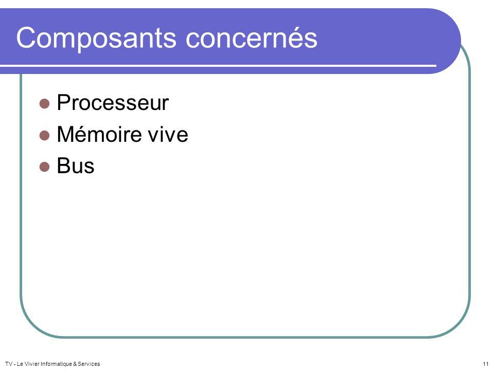 Composants concernés Processeur Mémoire vive Bus