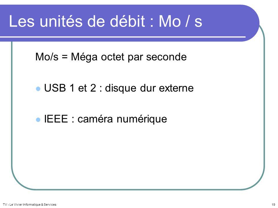 Les unités de débit : Mo / s