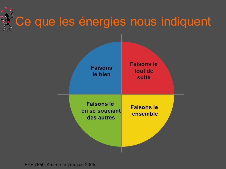 Ce que les énergies nous indiquent