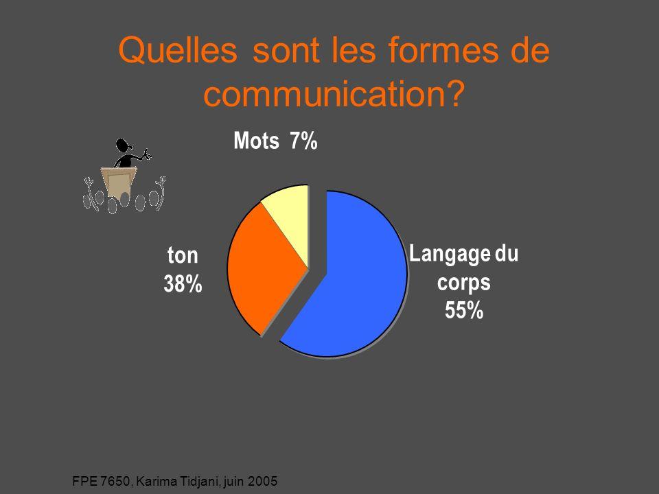 Quelles sont les formes de communication