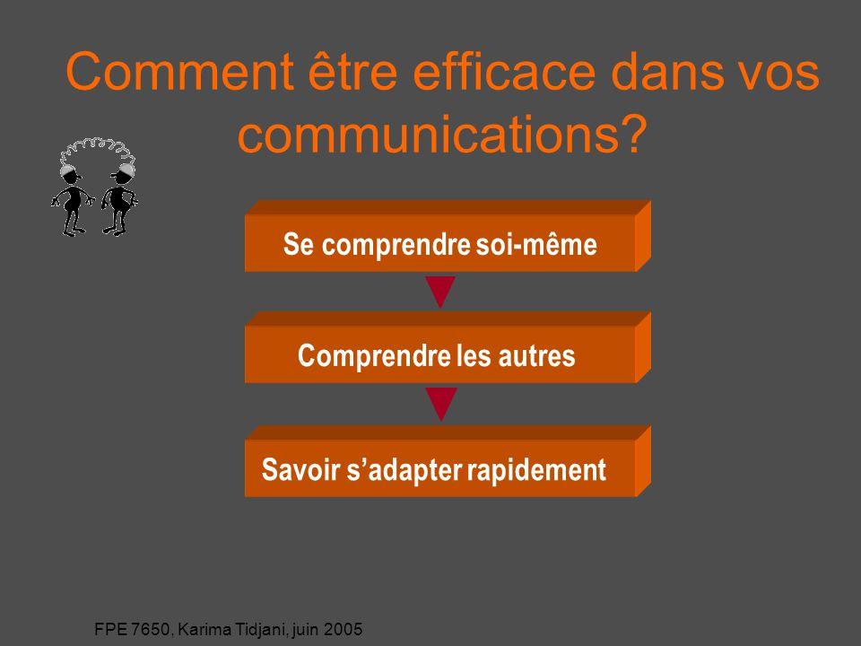 Comment être efficace dans vos communications