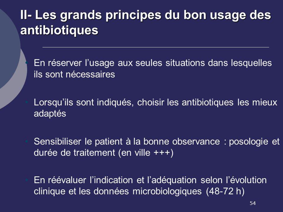 II- Les grands principes du bon usage des antibiotiques
