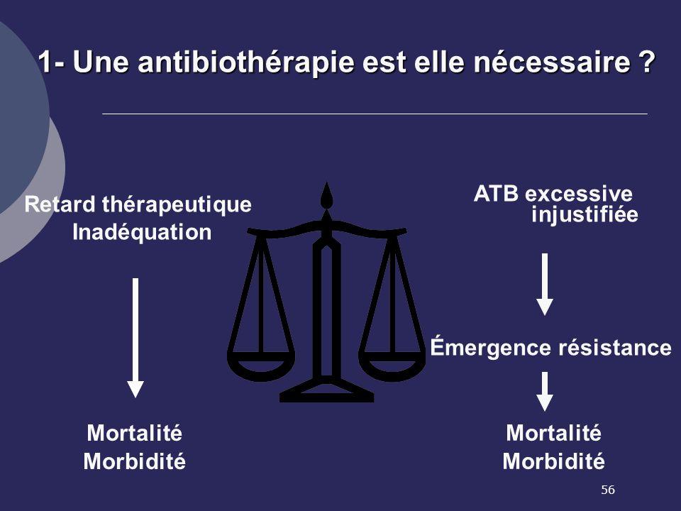 1- Une antibiothérapie est elle nécessaire