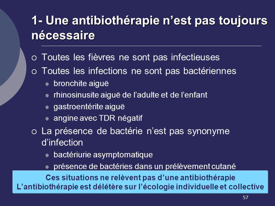 1- Une antibiothérapie n'est pas toujours nécessaire